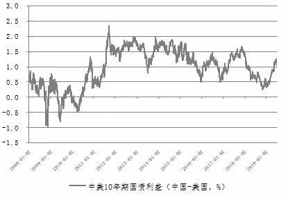 经济韧性仍在!这些数据为股市企稳回升打下基础